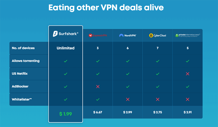 What is the Best VPN for China? (UPDATED June 2019 + Coupon Codes)